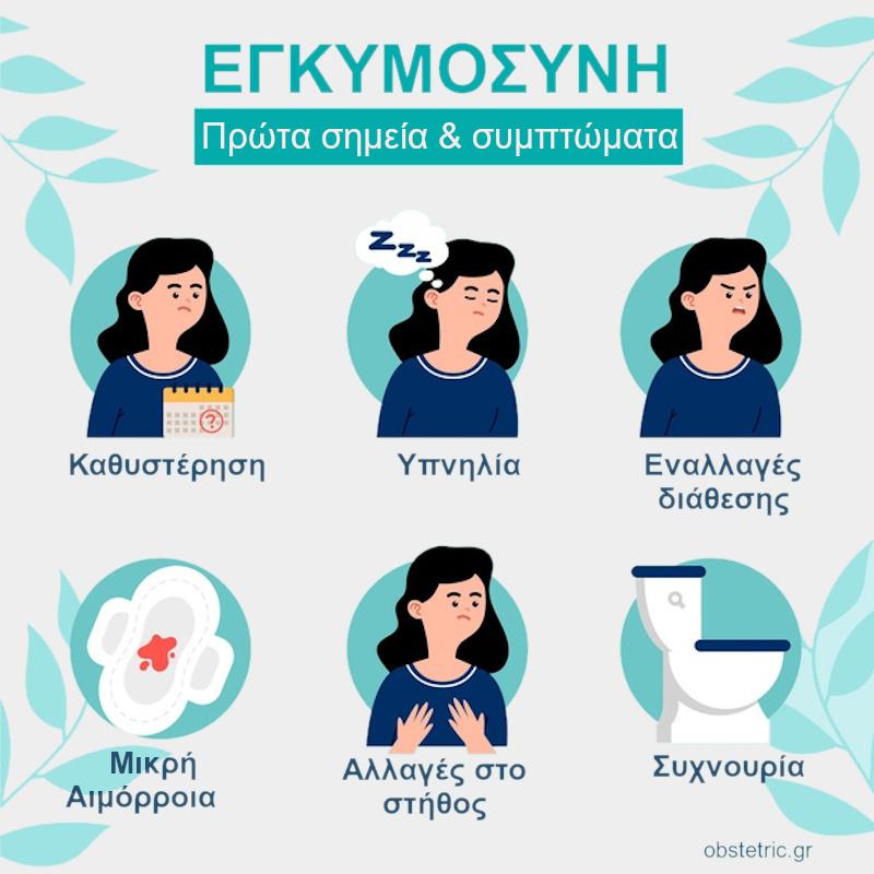 Πρώτα σημεία & συμπτώματα εγκυμοσύνης